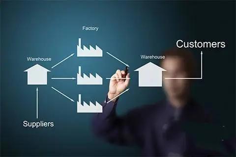 汇通达的供应链金融模式创新